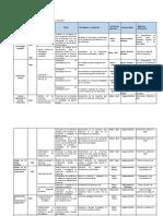 Plan de actividades MARZO 21 OK.docx