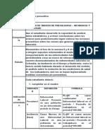 CALCULO DE ÍNDICES DE PREVALENCIA,INCIDENCIA Y AUSENTISMO