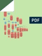 3 mapa de  que es percibir (1)
