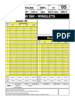 THRUST REDUCTION 800w 26k Sbpl Dry r2