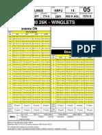 THRUST REDUCTION 800w 26k Sbpj Dry r3
