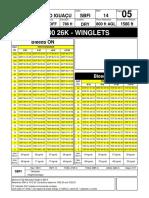 THRUST REDUCTION 800w 26k Sbfi Dry r2