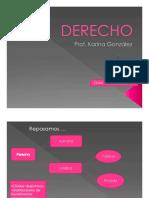 Derecho- Prof. Karina González - Clase 9.10 - 20.04.2020