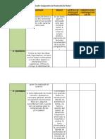 3.2 CUADRO COMPARATIVO DE DIFERENTES TEXTOS (1).docx