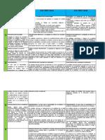 ISO 19011 CUADRO COMPARATIVO
