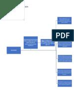 MAPA 3 TIPOS DE METODOS DE LA INVESTIGACION