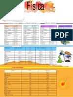 Formulas y tablas 11 B....pdf