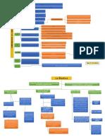 Mapa conceptual capitulo 7 Etica Profesional.pdf