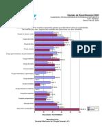 CMCGAC-Resultados-Recert2020-R200051.pdf