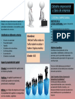 CATEDRA EMPRESARIAL Y TIPOS DE EMPRESAS2