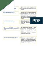 MEDICIÓN DEL GRADO DE APALANCAMIENTO FINANCIERO (GAF)