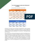 CONSECUENCIAS DEL DOLAR Y EL PETROLEO EN COLOMBIA JAYR
