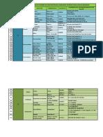 1.Establecimientos-de-salud-con-UOC-1.pdf