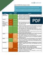DB_Impact of COVID-19.pdf