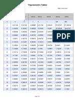 trigonometric_tables.pdf