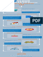 7 Cloud Terms Infographic Edited