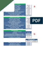 X.Fin._libro UD6_ Act. 7_p.127_rendibilidade accións_feita