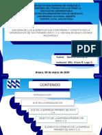 DIAPOSITIVAS DE organizacion y entorno02