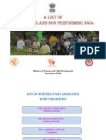 List of Performing & Nonf-performing NGOs-compressed.pdf