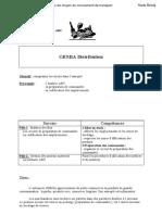 Application analyse ABC   suite chapitre 2