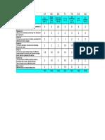 Rubric Grades 1B