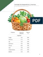 cocimaniacos.com-Coeficientes y porcentajes de desperdicios y mermas