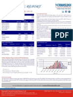 DERIVATIVE REPORT FOR 22 DEC - MANSUKH INVESTMENT AND TRADING SOLUTIONS