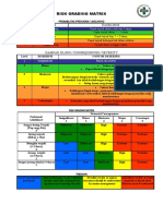 Materi 6b. Form Studi Kasus - Risk Grading Matrix