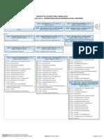 malla-2019-administracion-de-empresas-dual.pdf