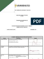 ACT 4. Cuadro comparativo (funciones y graficas).docx