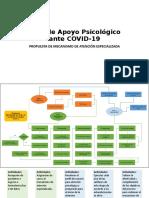 RUTA DE ATENCIÓN PSICOLÓGICA PARA COVID-19