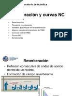 Reverberación y curvas NC