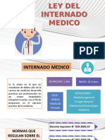 internado medico.pptx