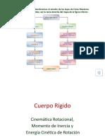 5 Rotación-Energía.pptx