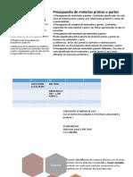 Presupuesto Materias Primas (1).pptx