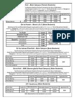 Hostel General Facilities 2019 New V-II.pdf