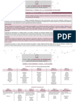 niveles_Bloom.pdf