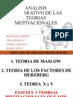 TEORIAS DE LA MOTIVACION- TERCERA TUTORIA (1) (1) modificada
