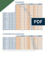 Zeittafel_Komponisten.pdf