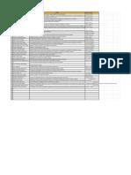 Lista de Papers para leer