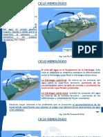 hidrologia  de cuenca