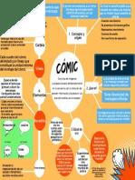 Copia de Naranja Negro Blanco Formas Sencillo Sitio Web Creación Mapa Mental