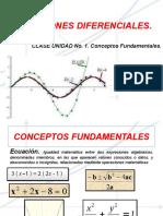 ECUACIONES DIFERENCIALES. CLASE UNIDAD No. 1 Conceptos Fundamentales.