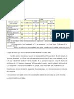 ACTIVIDAD-6 DESAROLLO