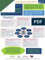 MUDA_Actividades basicas para su anulacion_2020_01