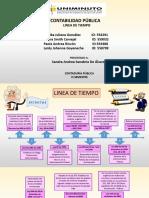 linea de tiempo pdf (3)