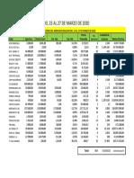 Resumen-mercado-27032020