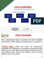 CICLO CONTABLE (1)