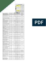 Diagrama analitico DAP OASIS COFFEE.xlsx