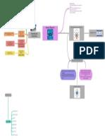 Generacin_de_la_Computadoras (Coogle)